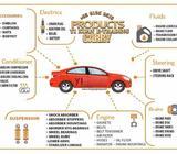 Automotive Parts for Sale