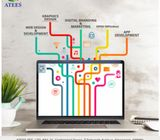 Web Development Company Singapore